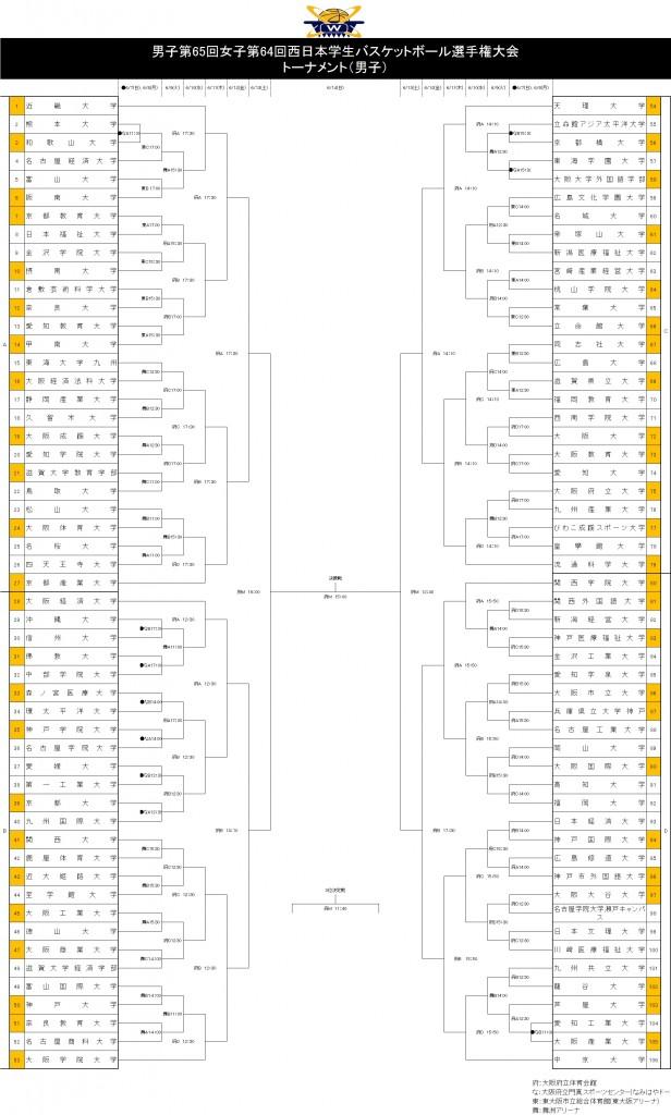西日本トーナメント